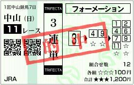 2012 AJCC 3連単