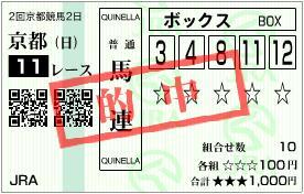 2012 京都牝馬S 馬連