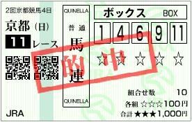 2012 きさらぎ賞 馬連