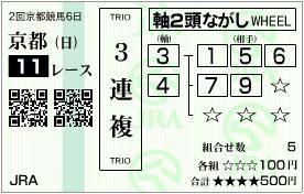 2012 京都記念 3連複