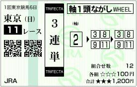 2012 共同通信杯 3連単
