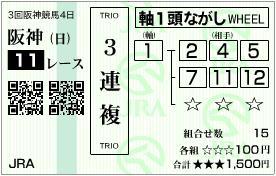 2012 天保山S 3連複
