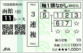 2012 函館SS 3連複