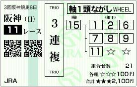 2012 宝塚記念 3連複