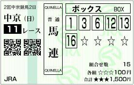 2012 CBC賞 馬連