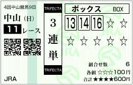 2012 スプリンターズS 3連単