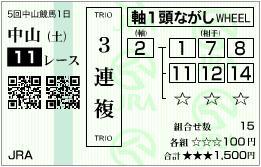 2012 ステイヤーズS 3連複