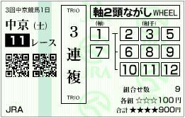 2012 金鯱賞 3連複