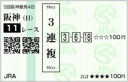 2012 阪神JF 3連複