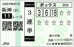 2012阪神JF 3連単