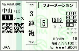 2012 朝日杯FS 3連複