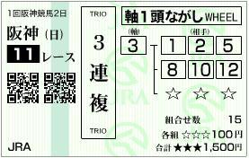 2013 阪急杯 3連複