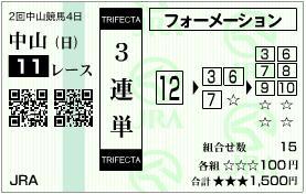 2013 弥生賞 3連単