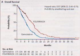 画像膵癌 FOLFIRINOX