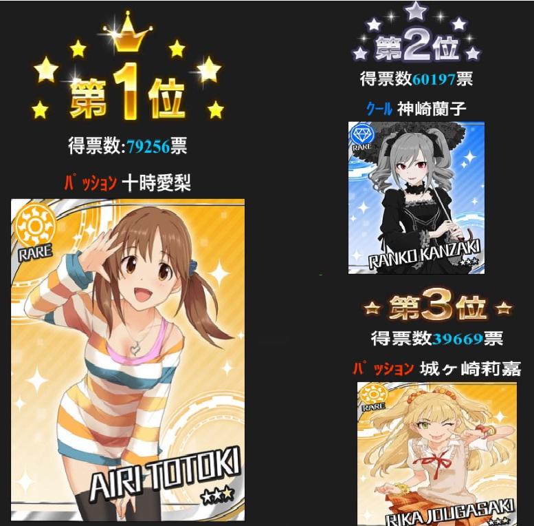 シンデレラガール選抜総選挙3~1