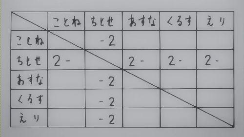 もーれつっ 4
