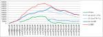 CD生産総量の推移(修正版)