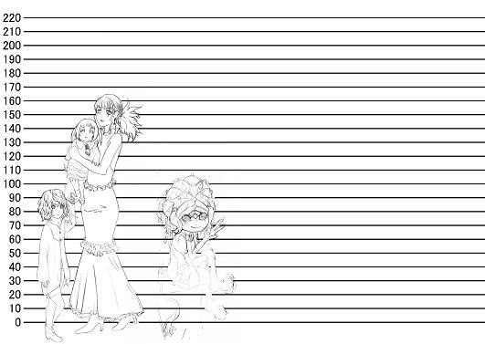 FC2-184-6_身長比較_サピエンティア関係-s