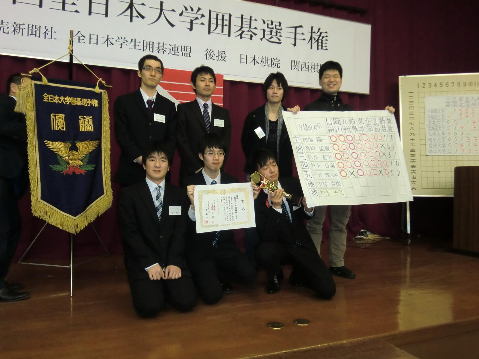 全日本大学囲碁選手権レギュラー