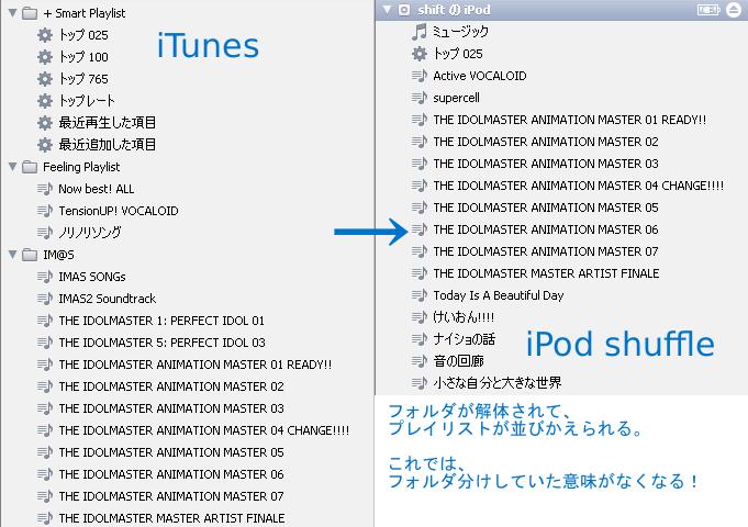 iTunesのプレイリストとiPod shuffleのプレイリスト