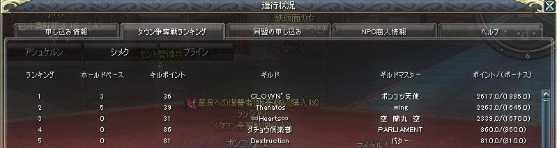 タウン結果(´・ω・`)