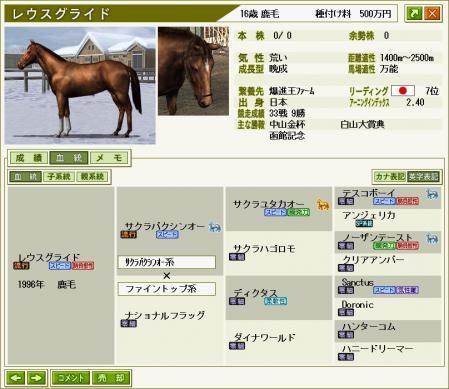 レウスグライド種牡馬レポ