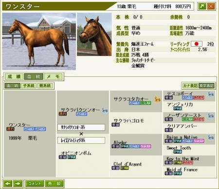 ワンスター種牡馬レポ