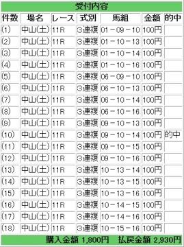 20140111 招福S 3連複 的中馬券