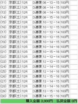 20140111 京都最終 ハズレ馬券