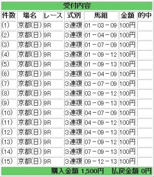 20140112 祇園特別 3連複 ハズレ馬券