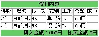 20140113 京都6R 単複 ハズレ馬券