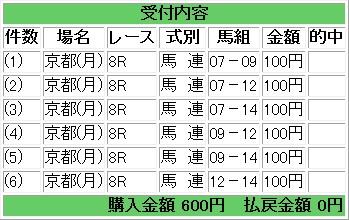 20140113 京都8R 馬連 ハズレ馬券