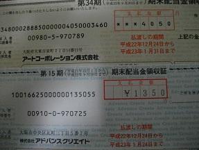 配当20101227
