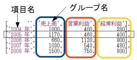 js_gct_column_data.png
