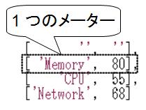 js_gct_gauge_data.png