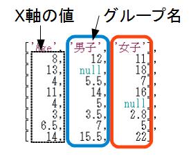 js_gct_scatter_data.png