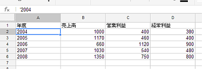 js_gct_sheet_data.png