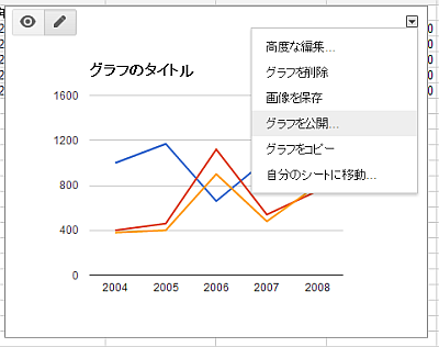 js_gct_sheet_graph_public.png