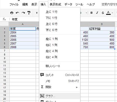 js_gct_sheet_insert_graph.png