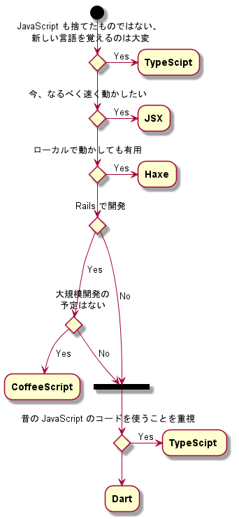 js_select_new_javascript2.png