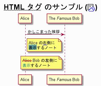 html tag sample