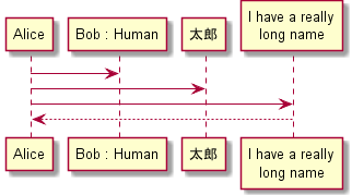 lifeline name sample