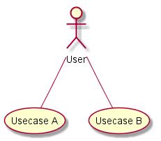 Direction sample  (default)
