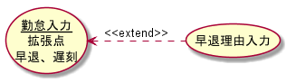 Extend sample 2