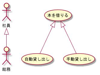 Generalization sample