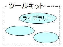 prog_framework_toolkit.png