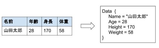 prog_mvc_databind.png