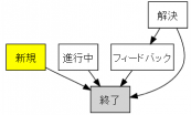 rt_workflow_repo.png