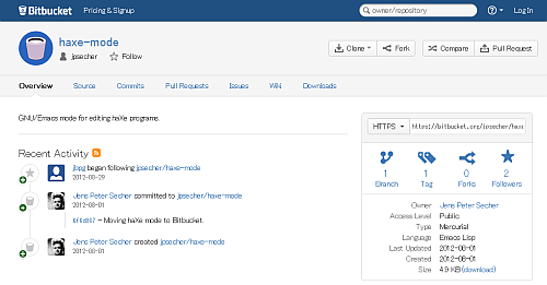 Bitbucket Top