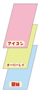 dBar_Layer.jpg